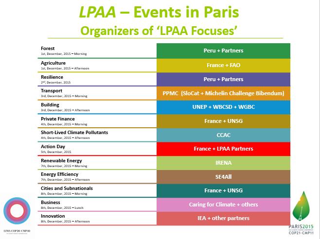 LPAA Organizers F