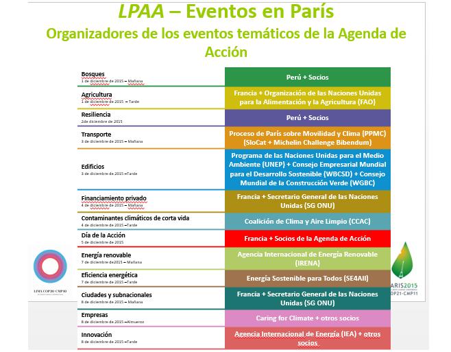 Organizadores LPAA